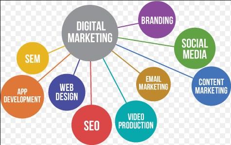 Konsultan dan Pakar Digital Marketing Indonesia