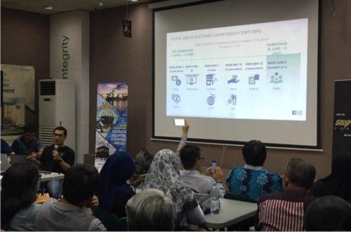 Workshop Digital Marketing Terlengkap di Indonesia